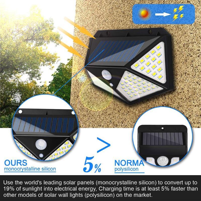 100LED Outdoor Solar Light Solar Motion Sensor Wall Light Waterproof Yard Security Lamp Outdoor Solar Lamp Garden Decoration New