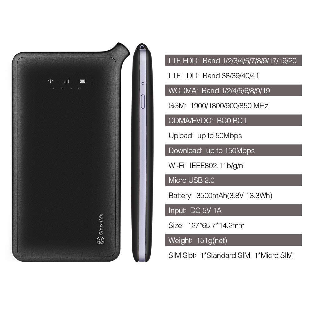 Home Networking & Connectivity SIM Fre GlocalMe U2 4G Mobile ...