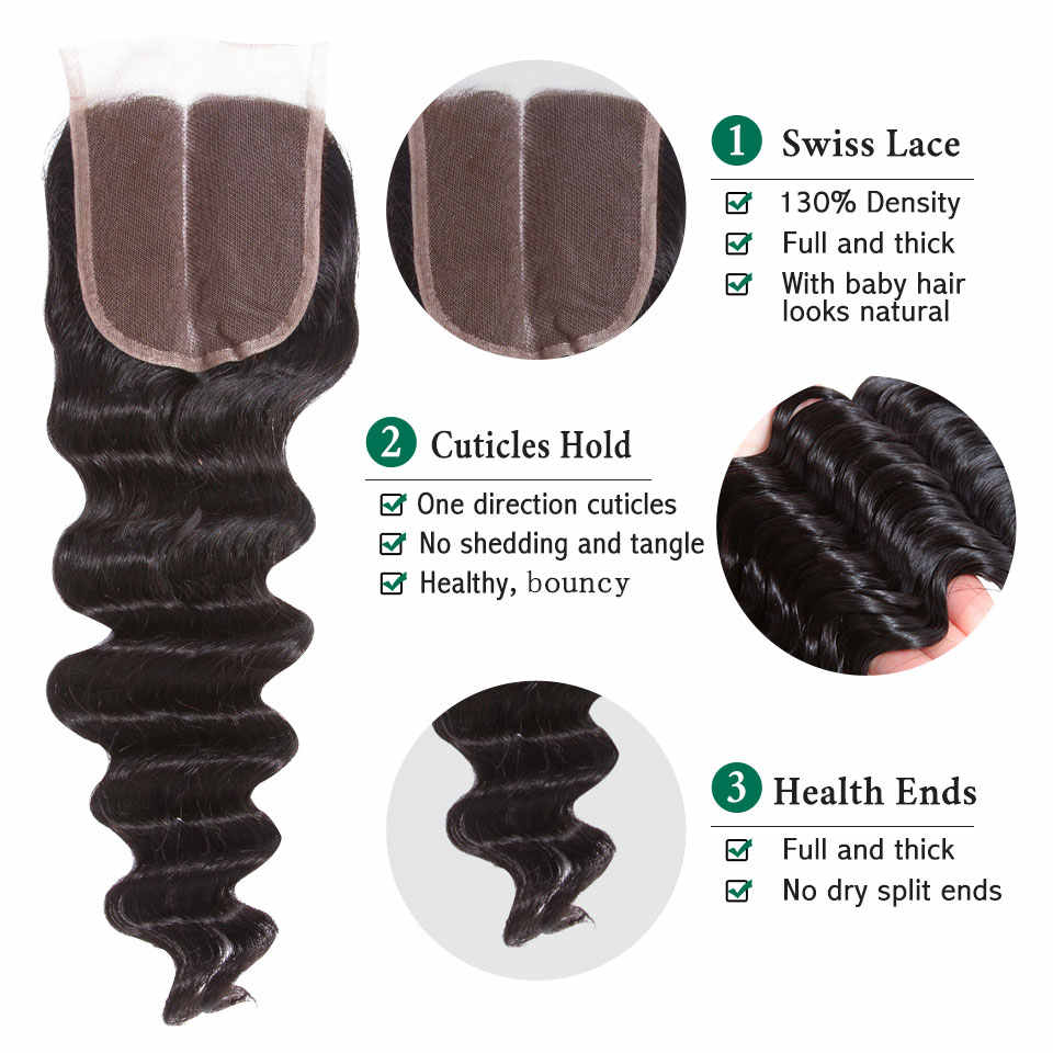 Brazilian Hair Loose Deep Wave 2 Bundles With Closure Non Remy Human Hair Weave Bundles With Closure Natural Black Beauty Plus
