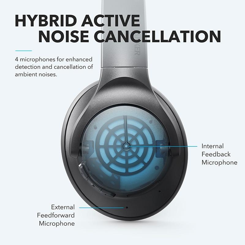 Anker Soundcore Life Q20 Hybrid Active Noise Cancelling Headphones, Wireless Over Ear Bluetooth Headphones 3