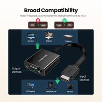 HDMI to VGA Adapter with Audio Jack