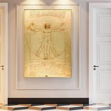 Classical Famous Vitruvian Man Study of Proportions By Leonardo Da Vinci, Poster Prints Wall Art Canvas Painting Home Decoration