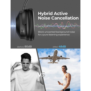Image 2 - Mpow H12 Bluetooth ANC Headphone Active Noise Canceling Wireless Headphones Wired Headset With HiFi Sound Deep Bass 30H Playtime
