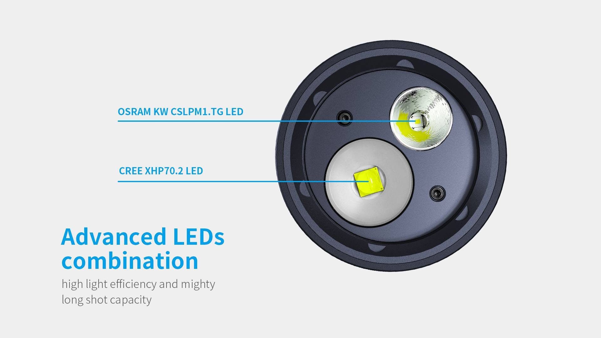 de alta potência led lanterna max 5800 lúmen mergulho luz da tocha