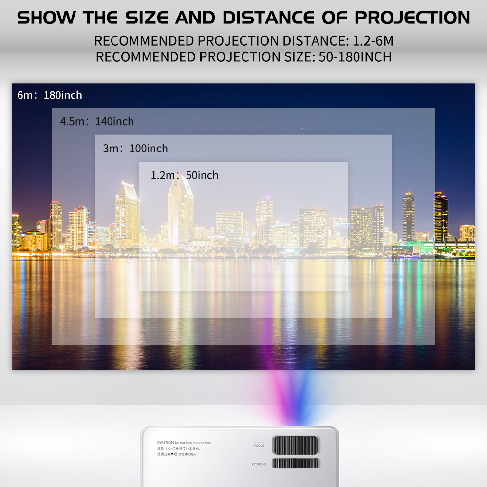 UNIC CP600 1280x720P LED 8000 Lumens Projector 1080P Full HD HDMI WIFI LCD Home Theater Movie Beamer Android Proyector 5
