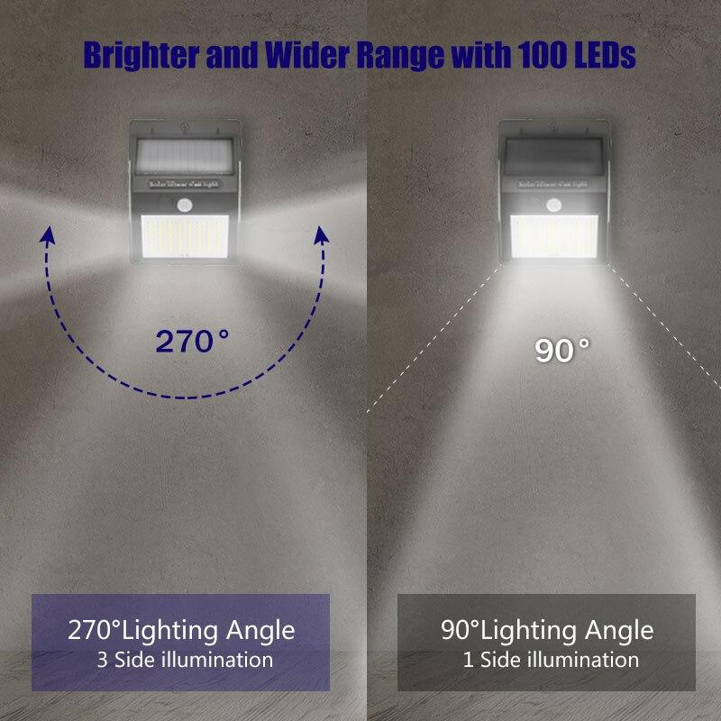 100 LED Solar Light Outdoor Solar Lamp PIR Motion Sensor Wall Light Waterproof Solar Powered Sunlight for Garden Decoration (7)