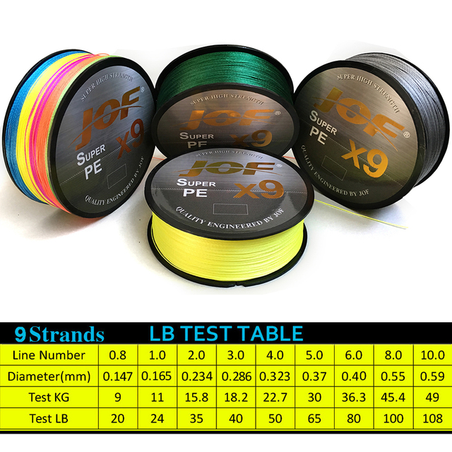 Best JOF X9 Braided Fishing Line Fishing Lines cb5feb1b7314637725a2e7: Green|Grey|Multicolor|Yellow