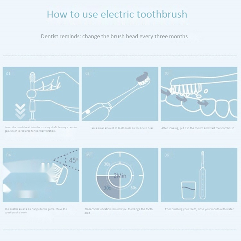 Electric Toothbrush Powerful Sonic Cleaning - Use 5 Optional Modes Whitening Toothbrushes for Adults with 3 Brush Heads