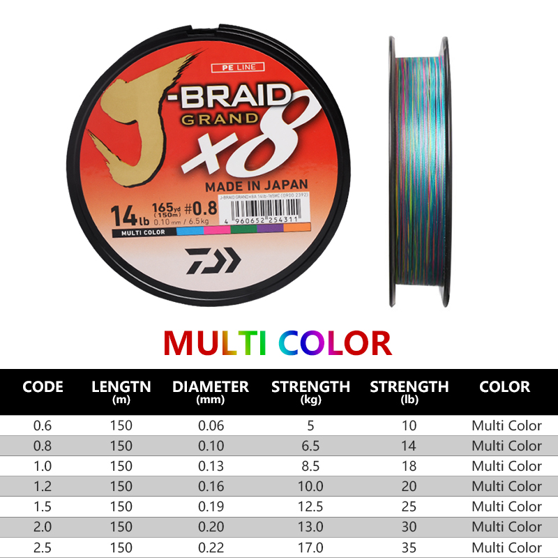 Image 3 - JAPAN DAIWA J BRAID GRAND Fishing Line 135M/150M 8 Strands Braided PE Line for Fishing Tackle 10 20 25 30 35 40 60LB lure lineFishing Lines   -