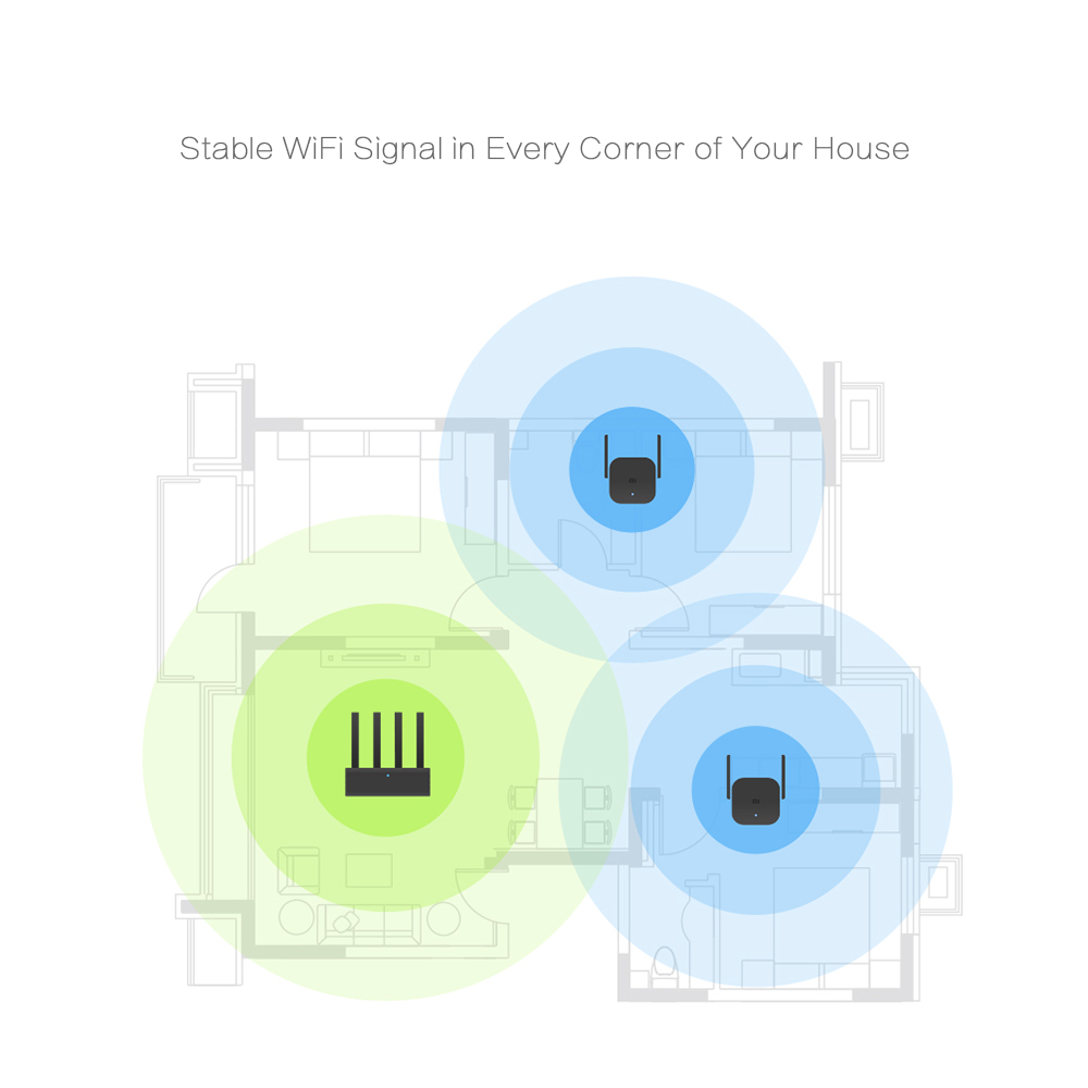 Original Xiaomi WiFi Repeater Pro 300Mbps Mi Amplifier Network Expander Router Extender Roteador 2 Antenna for Router Wi-Fi Home 5