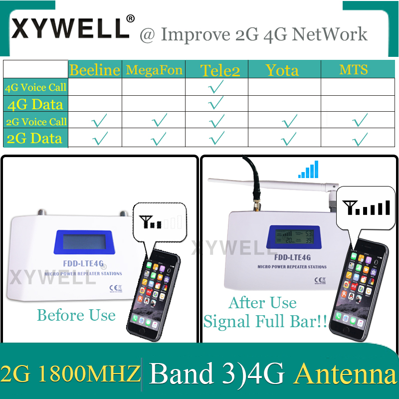 70dB Gain cellular signal booster 1800 gsm repeater FDD LTE GSM 1800Hz Band3 4G DCS LTE 1800 Mobile Signal Booster 4G Amplifier 2