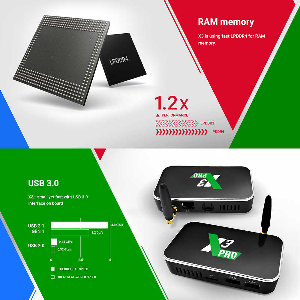 Ugoos X3 Pro TV BOX Android 9.0 S905X3 TV Box X3 Cubo 2GB 16GB Media Player X3 Più 4GB DDR4 64G ROM 2.4G/5G WiFi 1000M 4K TVbox