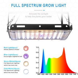 Image 3 - LED Grow Light Full Spectrum 800W Phyto Lamp For Plants Fitolamp Indoor Plant Light Greenhouse Plant Growth Waterproof Fitolampy