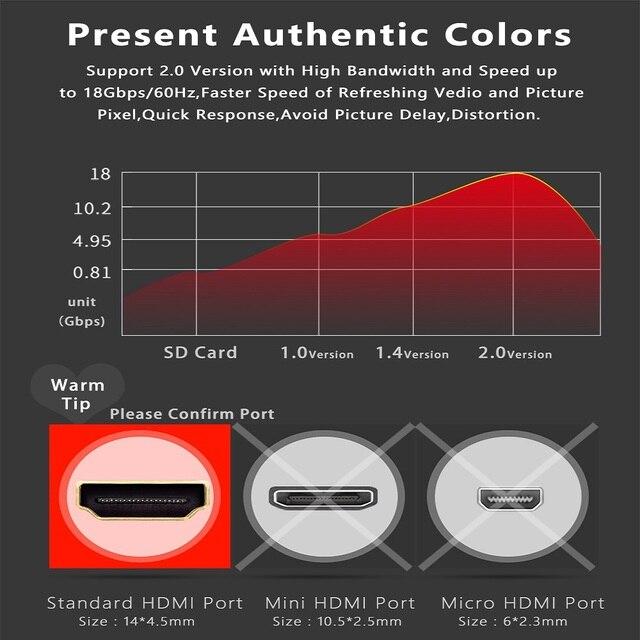 Câble HDMI haute vitesse HDMI vers HDMI câble mâle-mâle 2.0 1080P 3D pour PS4 répartiteur boîtier de commutation Extender Audio vidéo 1.5M câble HDMI