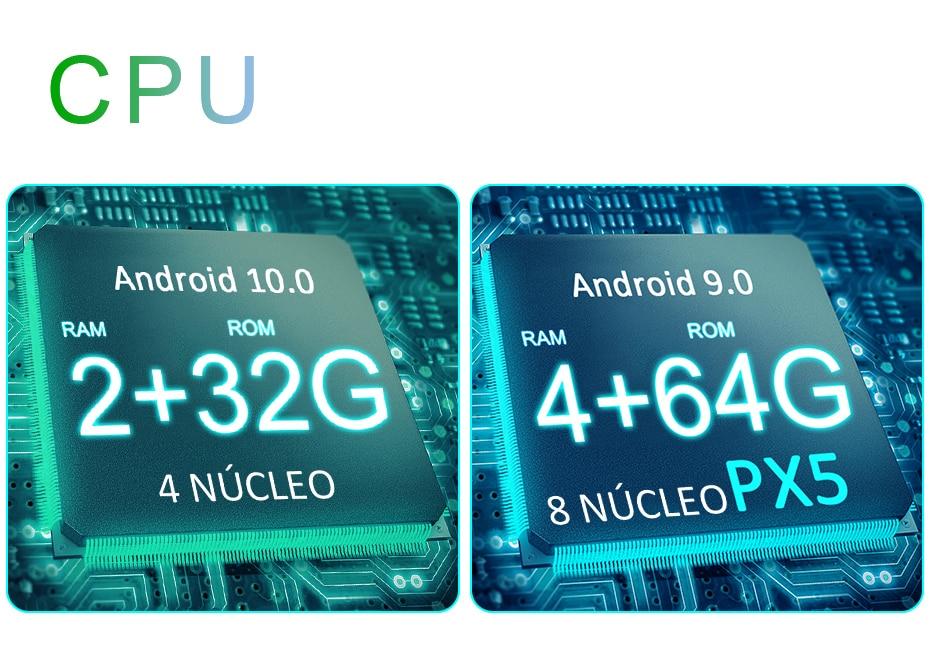 CPU对比西班牙