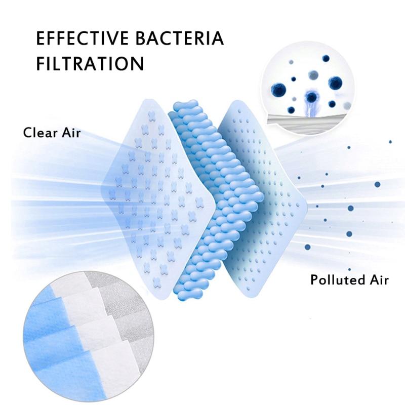 Maska chroni przed bakteriami.