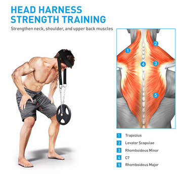 Head Neck Training Head Harness Body Strengh Exercise Strap Adjustable Neck Power Training Gym Fitness Weight Bearing cap 3