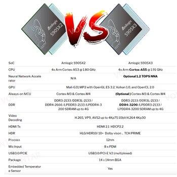 Ugoos X3 Pro Tv Box Android 9.0 4 Gb Ram 32 Gb X3 Plus 64 Gb DDR4 Amlogic S905X3 2.4 g/5G Wifi 1000M 4K X3 Cube 2 Gb 16 Gb Set Top Box