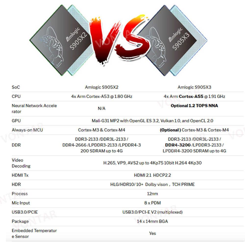 X3 Più Il TV BOX Android 9.0 Smart TV Box S905X3 DDR4 RAM 4GB 64GB 2.4G/5G Wifi 1000M Bluetooth 4.2 Set top box 4K HD