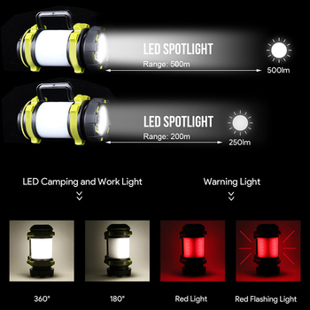 Camp Lamp LED Camping Light USB Rechargeable Flashlight Dimmable Spotlight Work Light Waterproof Searchlight Emergency Torch 4