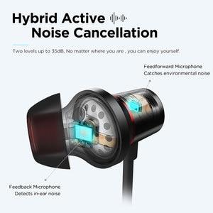 Image 2 - Thêm 1 EHD9001BA Không Dây Tai Nghe Chụp Tai Chống Ồn Chủ Động Dual Driver ANC Pro Tai Bluetooth 5.0 Tai Nghe Tai Nghe HiFi âm Thanh Nổi