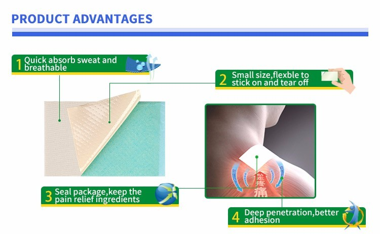 features of pain patch