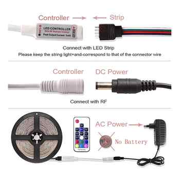 2835 RGB LED Strip DC 12V Waterproof 5M 60 LEDs/m Tira Ribbon Led Light Diode Tape + Music / RF Remote Controller +Power Adapter