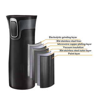 Image 4 - 450ML Thermos Bottle Termos Travel Mugs Thermos Café Cup Garrafa Termica Tumbler Mugs Coffee Cups Water Bottles Stainless Steel