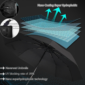 Image 2 - مظلة نيفرويت مع طلاء نانو Superhydrophobic مسعور مزدوج قوي مقاوم للريح 2019 مظلة عالية التقنية