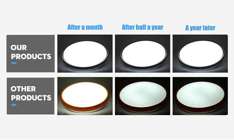 Hfa9eec26ceb849f5bf2dad1fad162c2aX Modern LED Ceiling Lights Lighting Round 16W 15W 20W 30W 50W 220V Led Ceiling Lamp Light For Home Bedroom Bathroom Living Room