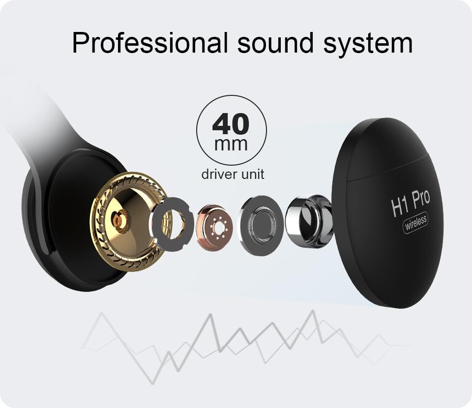 estéreo de alta fidelidade fone de ouvido