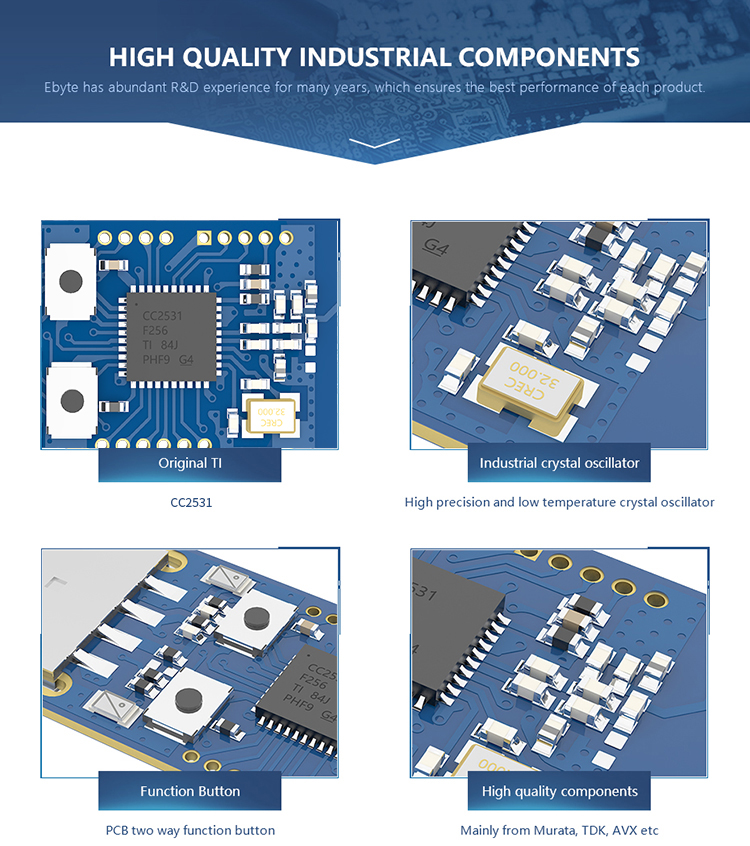 Hfaa72a6ed5944a9bb9a019687c2e103dP - Zigbee CC2531 Case 4dBm Wireless Transceiver  E18-2G4U04B USB Connector IO Port IoT PCB 2.4GHz Transmitter and Receiver