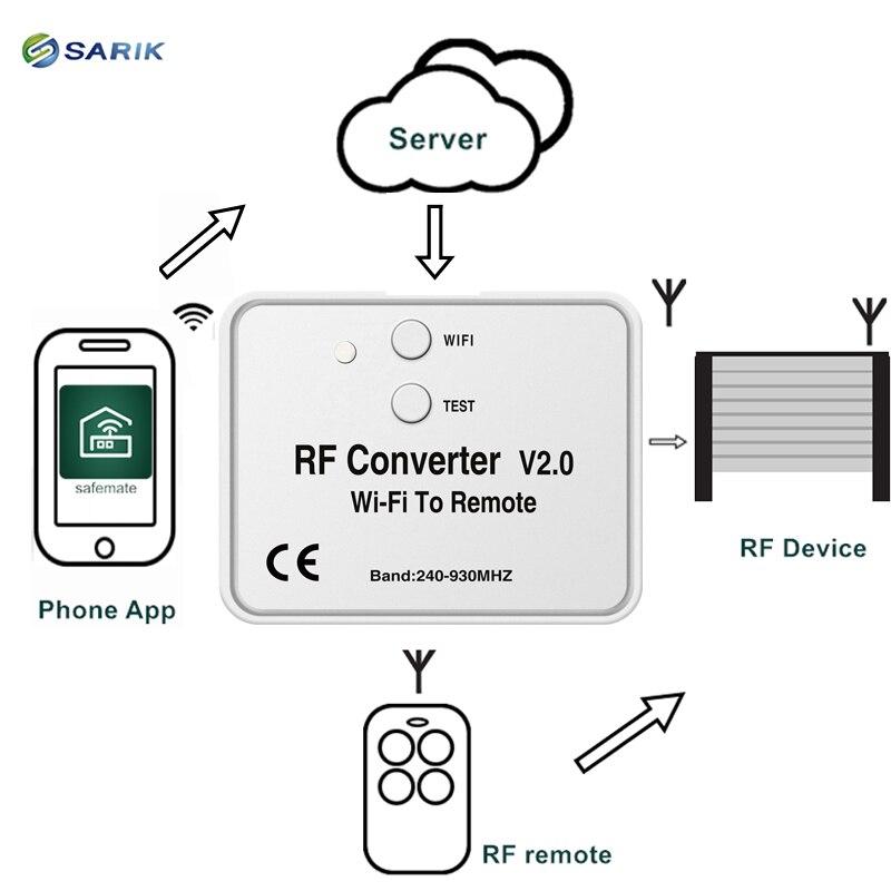 Nieuwe Wifi Naar Rf Converter Multi Frequentie Rolling Code Merken