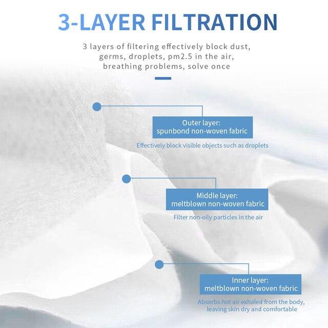 50pcs Disposable 3 Layer Filter Children Mouth Face Mask Dust PM2.5 Masks Breathable Anti-dust Virus Flu Protective Masks 2