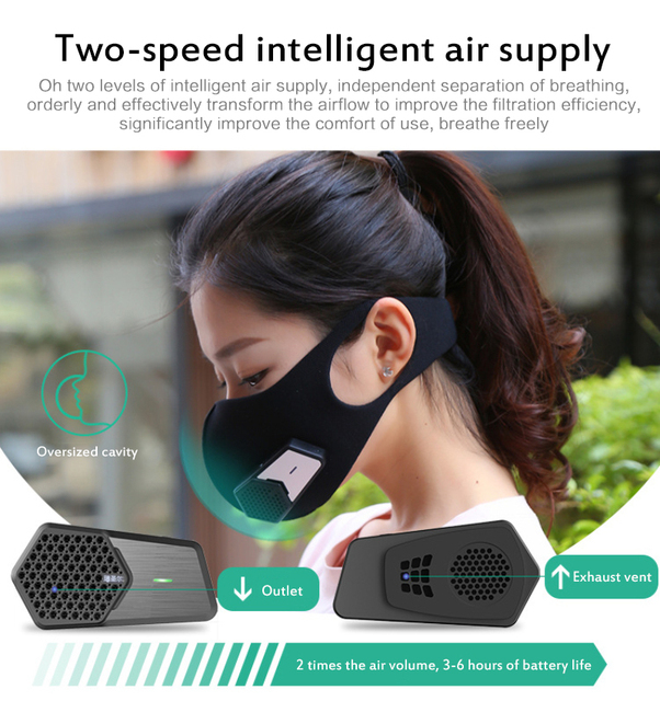 Air Purifying Smart Electric Face Mask 3 Layer Filter Anti Dust Fan Unit Automatic Air Supply Electronic Face Mouth Mask 1