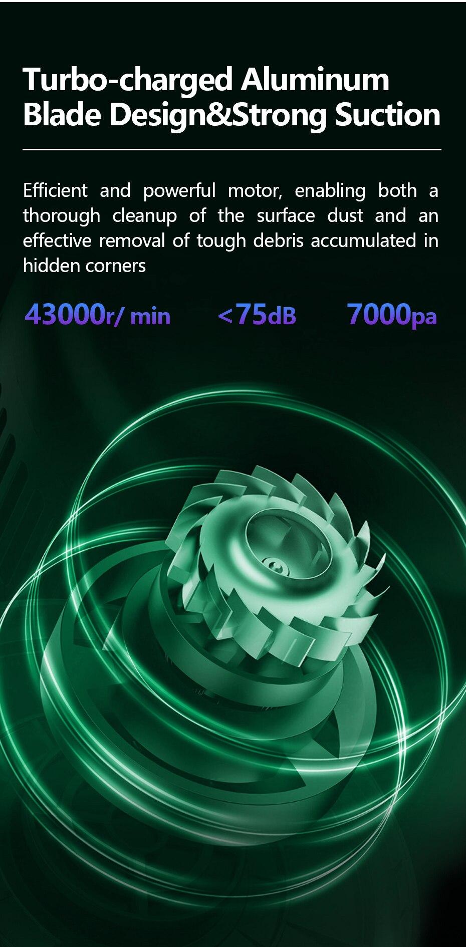 Wireless Portable Car Vacuum Cleaner parameters