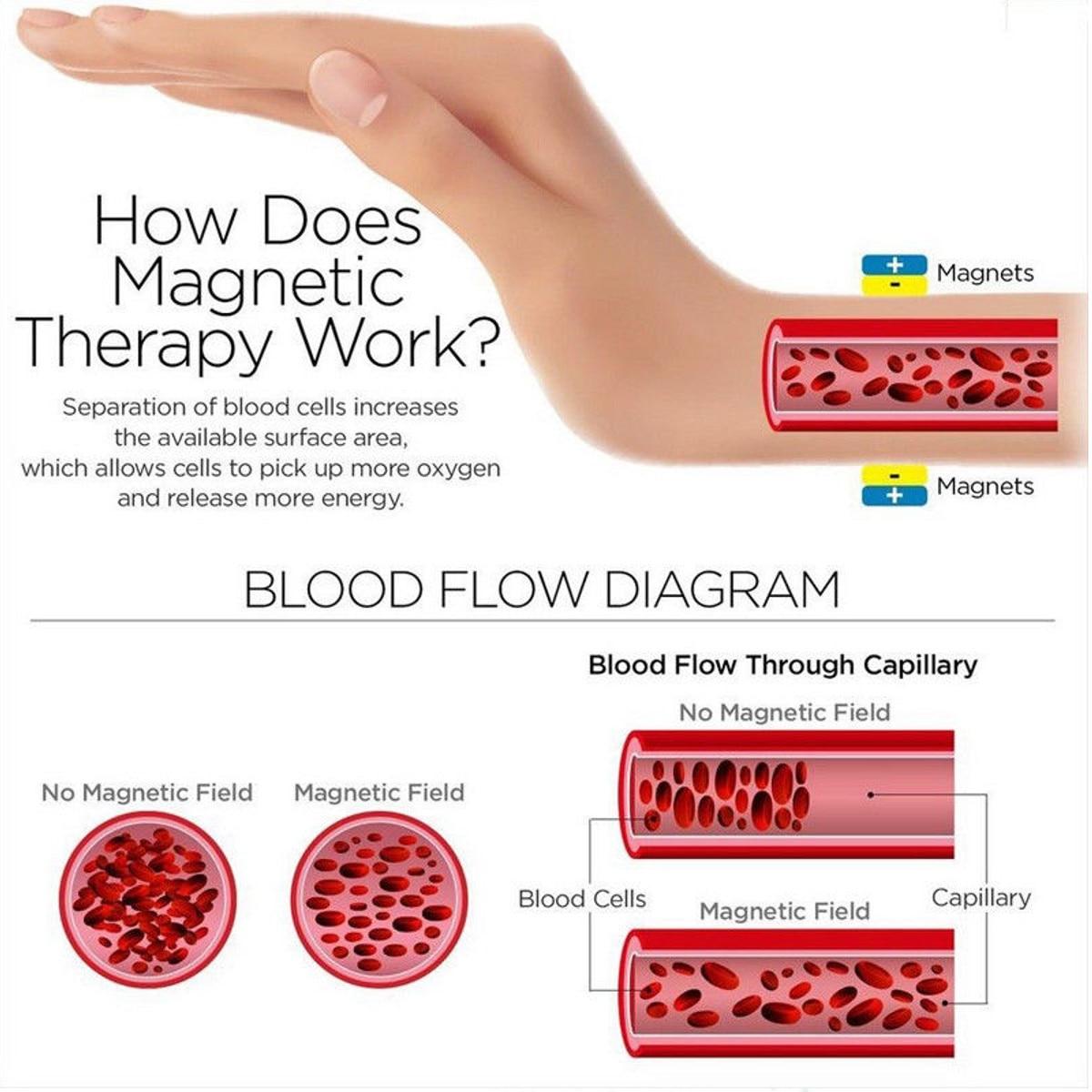 7 in 1 Titanium Magnetic Energy Armband Power Bio Bracelet Health Pain Relief Magnet Health Bracelet 2019 New