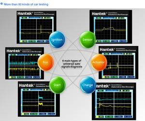 Image 5 - Osciloscópio automotivo portátil de hantek 2d82 4in1 osciloscópio 80mhz digital + dmm awg atualizado de 2c42/2d72/2d42/2c72