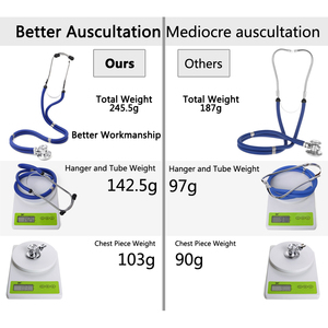 Image 2 - Multifunctional Doctor Stethoscope Cardiology Medical Stethoscope Professional Doctor Nurse Medical Equipment Medical Devices