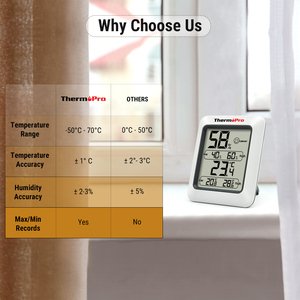 Image 4 - Thermopro TP50 High Accuracy Digital Hygrometer Thermometer Indoor Electronic Temperature Humidity Hygrometer Weather Station
