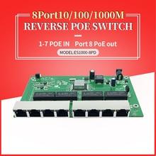 Купить с кэшбэком 8 Port Gigabit WEB Managed Reverse PoE Switch