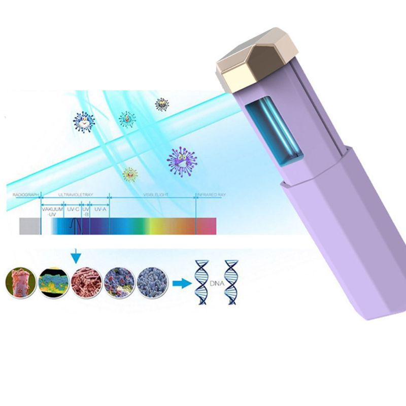 Mini Portable Handheld UV Sterilizer Light USB Charging Ozone Disinfection Lamp M0XC