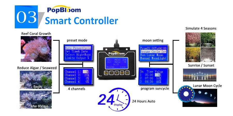 3.控制器功能