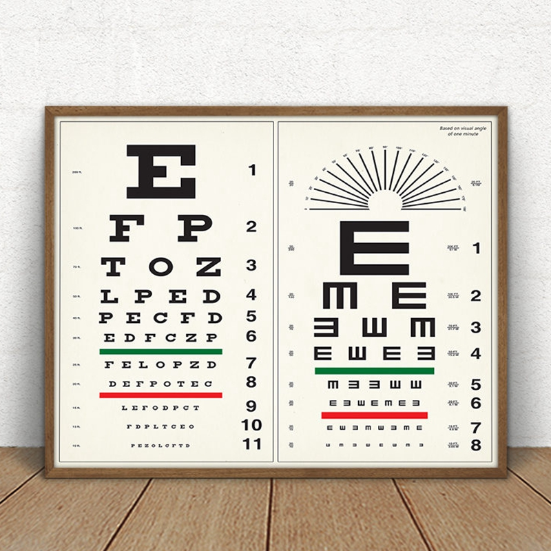 Eye Chart Print Optometrist Gift Vintage Eye Chart Poster Wall Art Canvas Painting Picture Optometry Decoration