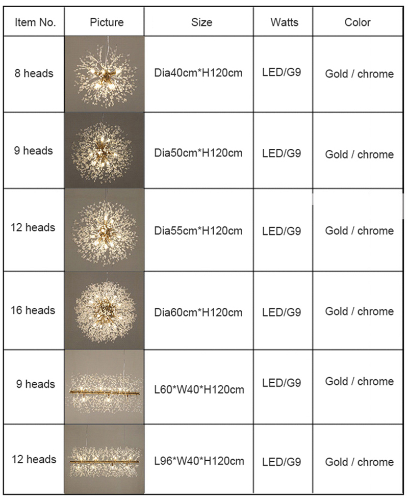 Hfbb45fd82b944442ba6ebe3a3c8461e0r Modern LED Crystal Chandelier Light Pendant Hanging Lamp Dandelion Cristal Chandelier Lighting for Living Dining Room Decoration