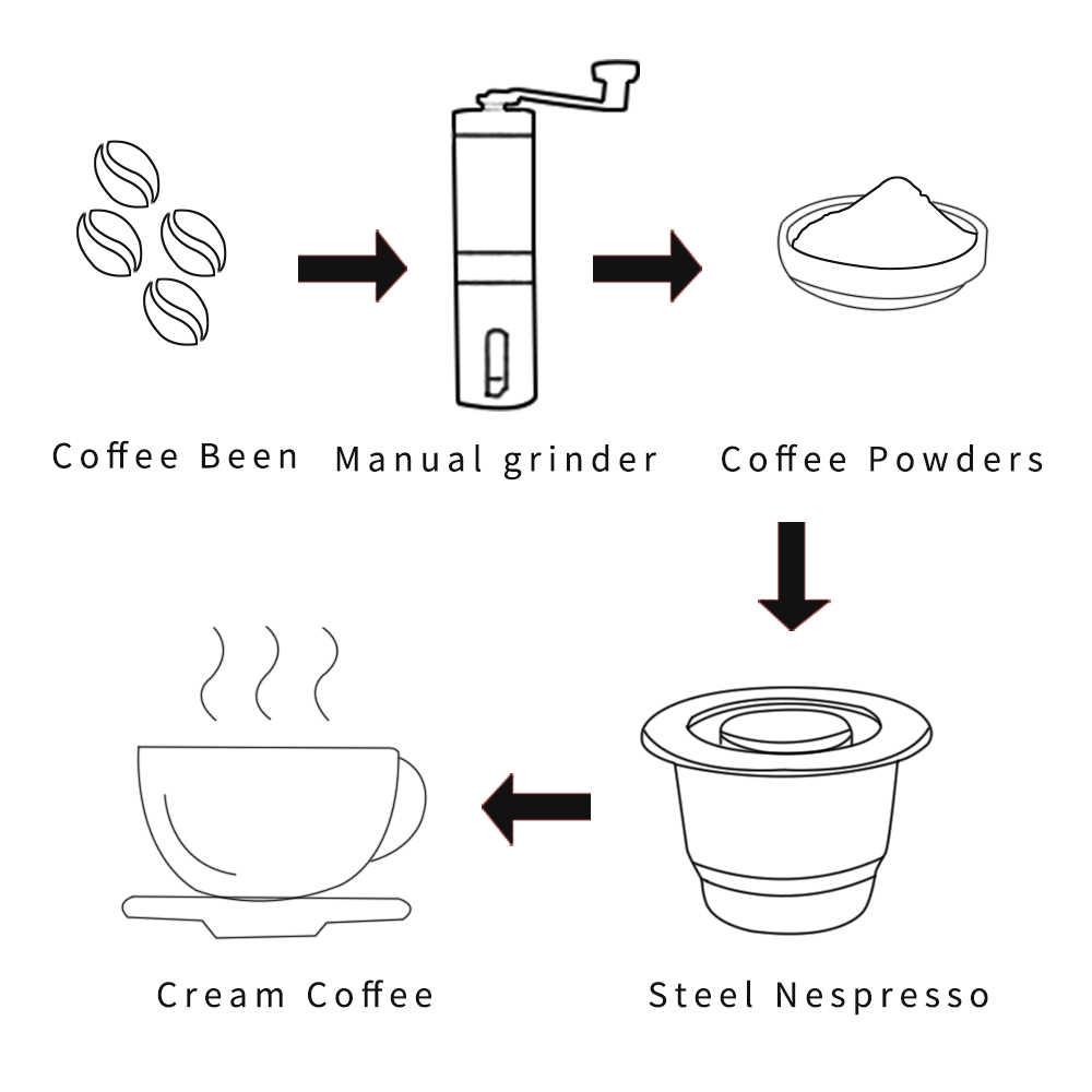 ICafilas untuk Isi Ulang Kopi Nespresso Kapsul Crema Espresso Reusable Baru Isi Ulang untuk Kopi