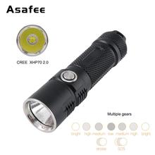 Powerful Tactical LED Flashlight USB Charging High-end LED Flashlight Support zoom 4 lighting modes Waterproof Torch BC10