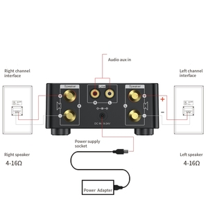 Image 5 - HIFI Bluetooth 5.0 Digital Power Audio Amplifier board 50WX2 Stereo AMP Amplificador Home Theater USB TF Card Player