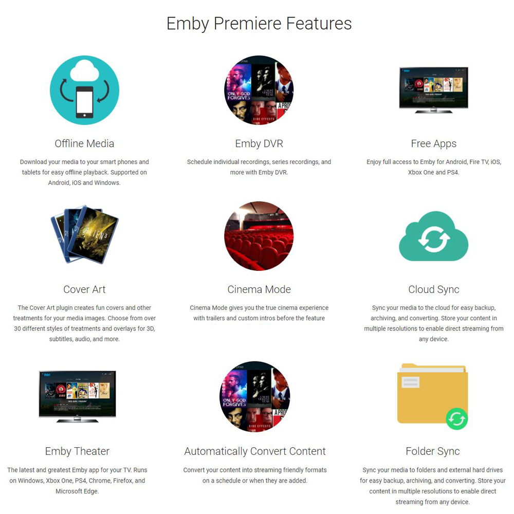 1 Year Emby Account Spanish Version With DAZN HBO 4K UHD For Smart TV Box  Android Mobile Smartphone Windows PC PK PLEX Spain