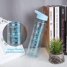 Eco-Friendly750ml tritan plástico esportes garrafa de água ao ar livre com impressão de escala de volume meu suco de bebida punho palha chaleira